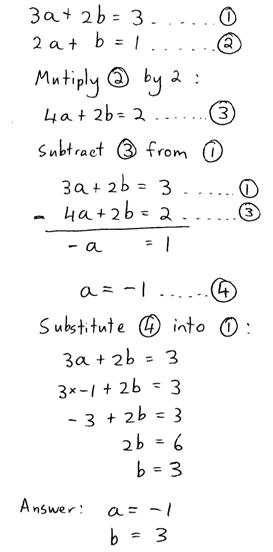 Methods for Solving Simultaneous Equations